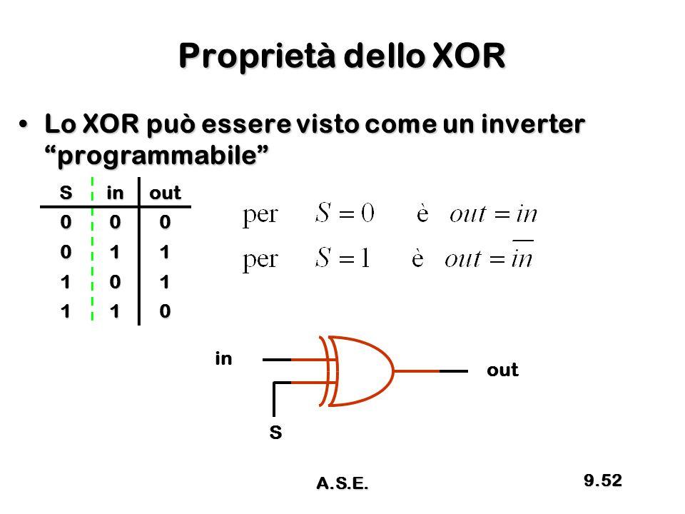 """Proprietà dello XOR Lo XOR può essere visto come un inverter """"programmabile""""Lo XOR può essere visto come un inverter """"programmabile"""" in S outSinout000"""