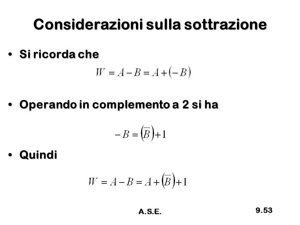 Considerazioni sulla sottrazione Si ricorda cheSi ricorda che Operando in complemento a 2 si haOperando in complemento a 2 si ha QuindiQuindi 9.53 A.S