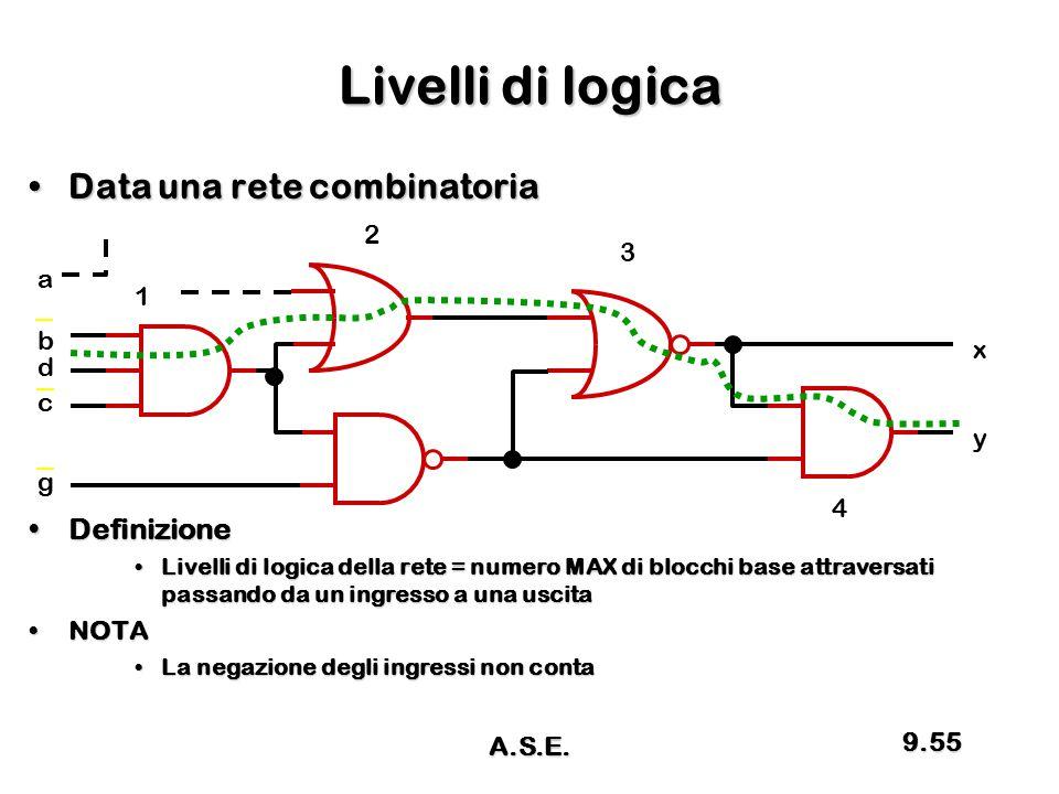 Livelli di logica Data una rete combinatoriaData una rete combinatoria DefinizioneDefinizione Livelli di logica della rete = numero MAX di blocchi bas