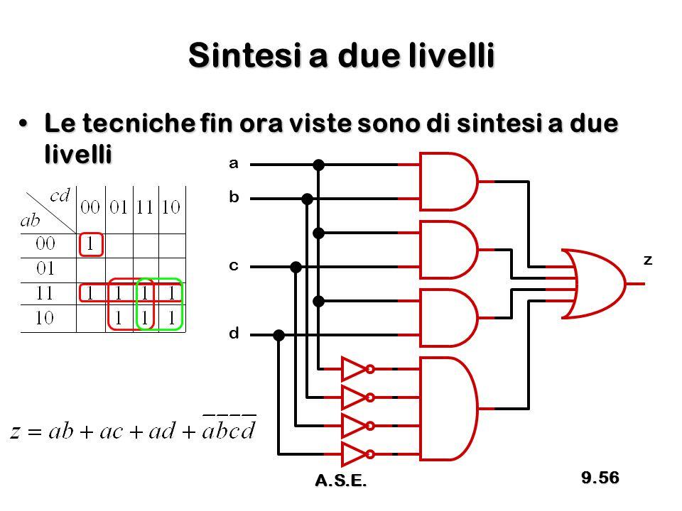 Sintesi a due livelli Le tecniche fin ora viste sono di sintesi a due livelliLe tecniche fin ora viste sono di sintesi a due livelli a z d c b 9.56 A.