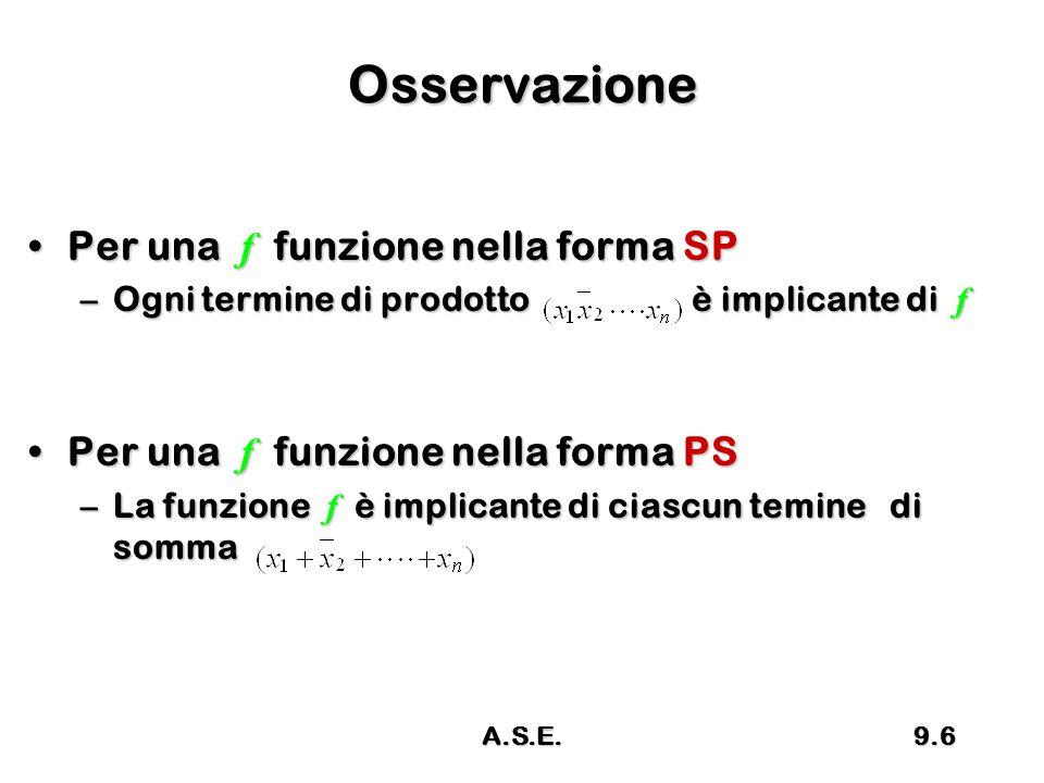 Osservazione Per una f funzione nella forma SPPer una f funzione nella forma SP –Ogni termine di prodotto è implicante di f Per una f funzione nella f