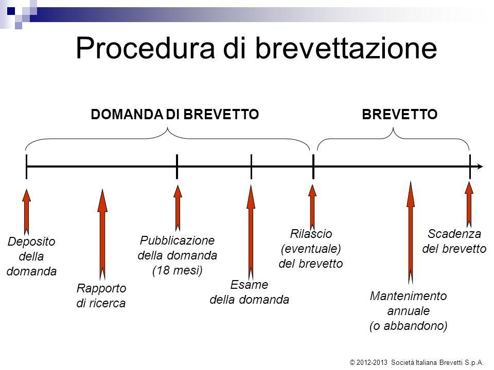Procedura di brevettazione Esame della domanda Rilascio (eventuale) del brevetto BREVETTO Mantenimento annuale (o abbandono) Scadenza del brevetto DOMANDA DI BREVETTO Deposito della domanda Pubblicazione della domanda (18 mesi) Rapporto di ricerca © 2012-2013 Società Italiana Brevetti S.p.A.