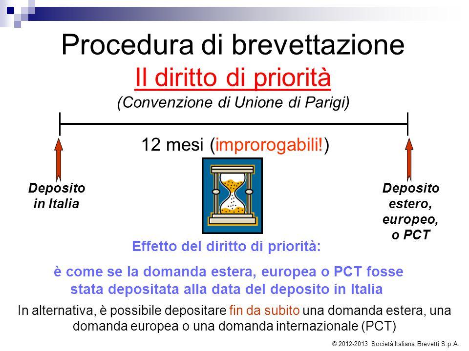 Procedura di brevettazione Il diritto di priorità (Convenzione di Unione di Parigi) Deposito in Italia Deposito estero, europeo, o PCT In alternativa,