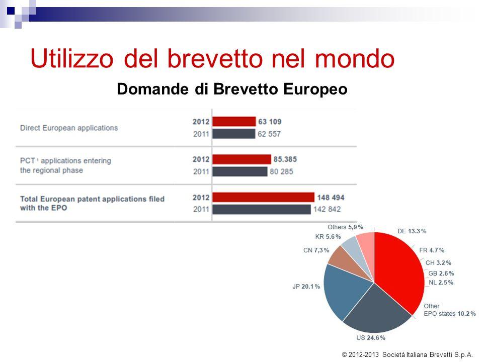 Utilizzo del brevetto nel mondo Domande di Brevetto Europeo © 2012-2013 Società Italiana Brevetti S.p.A.