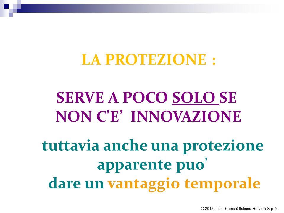LA PROTEZIONE : SERVE A POCO SOLO SE NON C E' INNOVAZIONE tuttavia anche una protezione apparente puo dare un vantaggio temporale © 2012-2013 Società Italiana Brevetti S.p.A.