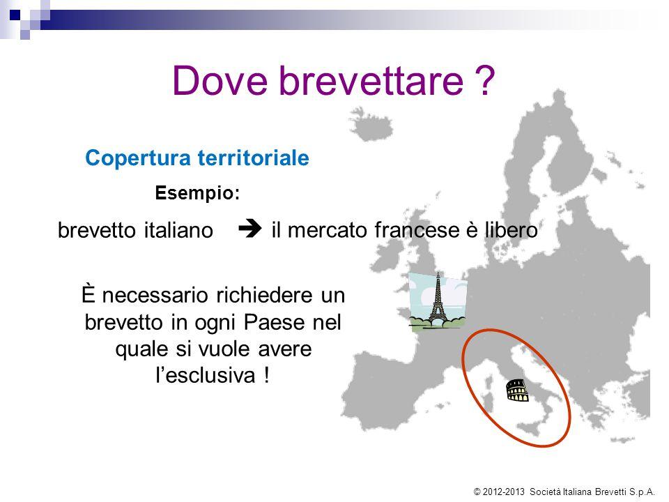 Copertura territoriale Esempio: brevetto italiano È necessario richiedere un brevetto in ogni Paese nel quale si vuole avere l'esclusiva !  il mercat