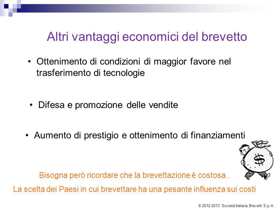 Altri vantaggi economici del brevetto Ottenimento di condizioni di maggior favore nel trasferimento di tecnologie Difesa e promozione delle vendite Au