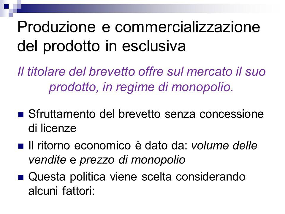 Produzione e commercializzazione del prodotto in esclusiva Sfruttamento del brevetto senza concessione di licenze Il ritorno economico è dato da: volu