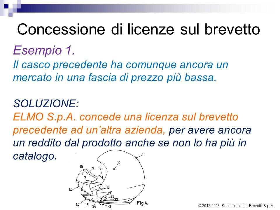 Concessione di licenze sul brevetto Esempio 1.
