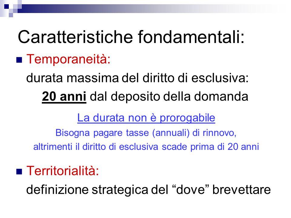 Procedura di brevettazione Procedure disponibili Domanda di brevetto italiano © 2012-2013 Società Italiana Brevetti S.p.A.