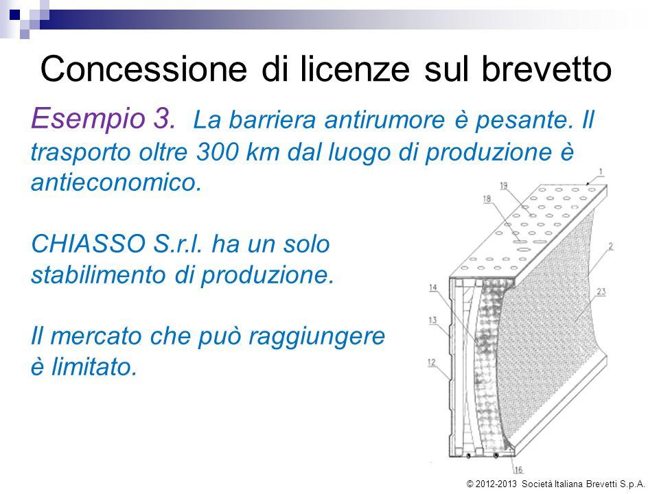Concessione di licenze sul brevetto Esempio 3. La barriera antirumore è pesante. Il trasporto oltre 300 km dal luogo di produzione è antieconomico. CH