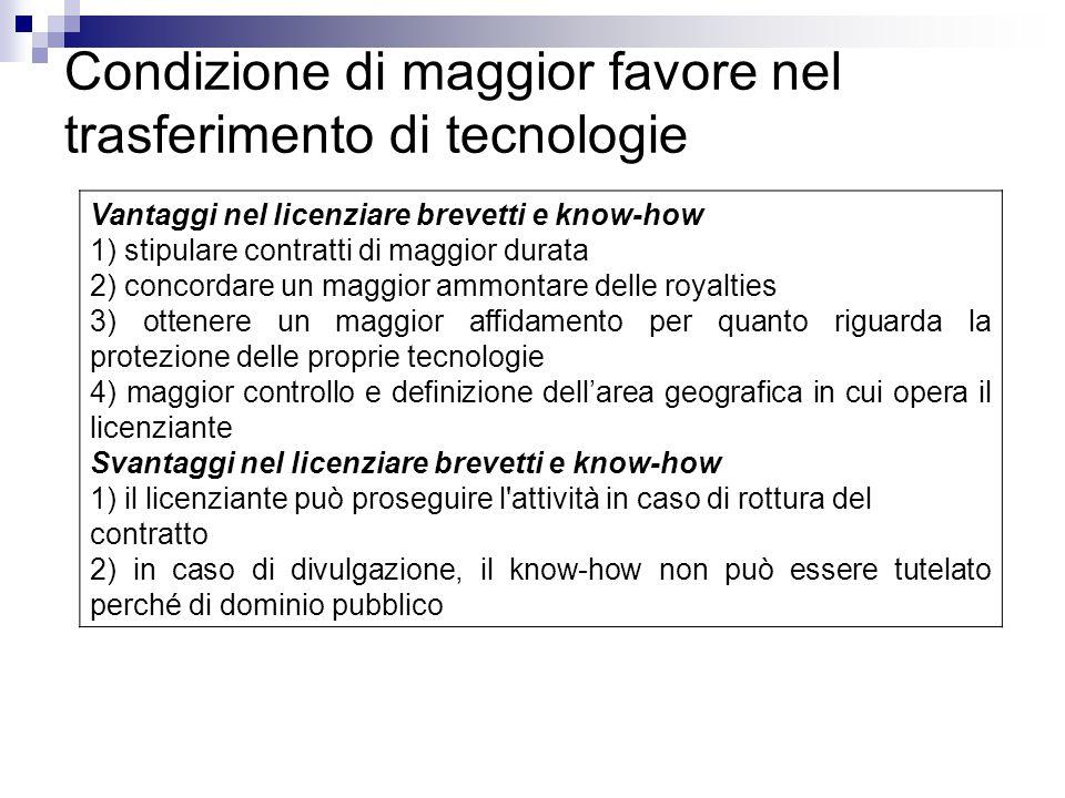 Condizione di maggior favore nel trasferimento di tecnologie Vantaggi nel licenziare brevetti e know-how 1) stipulare contratti di maggior durata 2) c