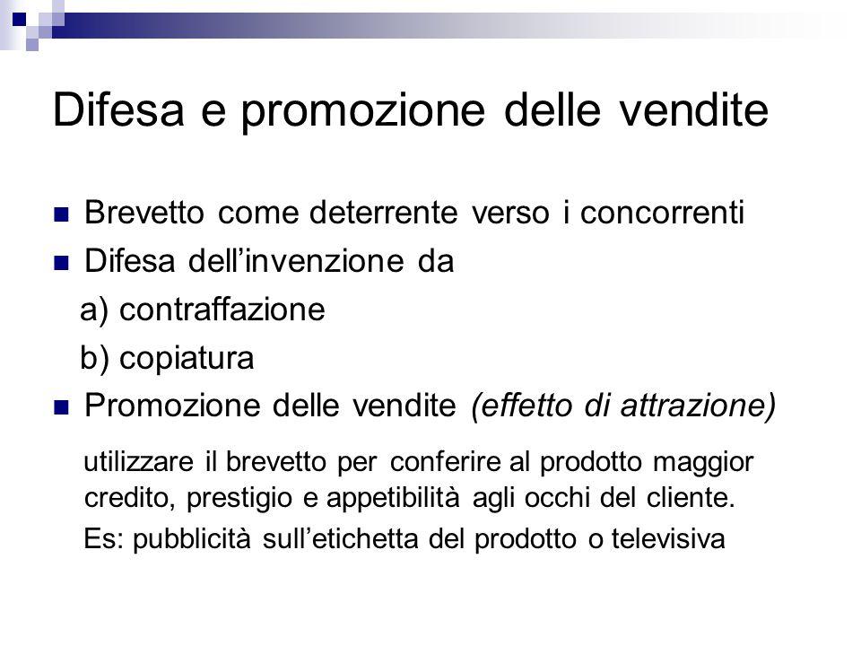 Difesa e promozione delle vendite Brevetto come deterrente verso i concorrenti Difesa dell'invenzione da a) contraffazione b) copiatura Promozione del