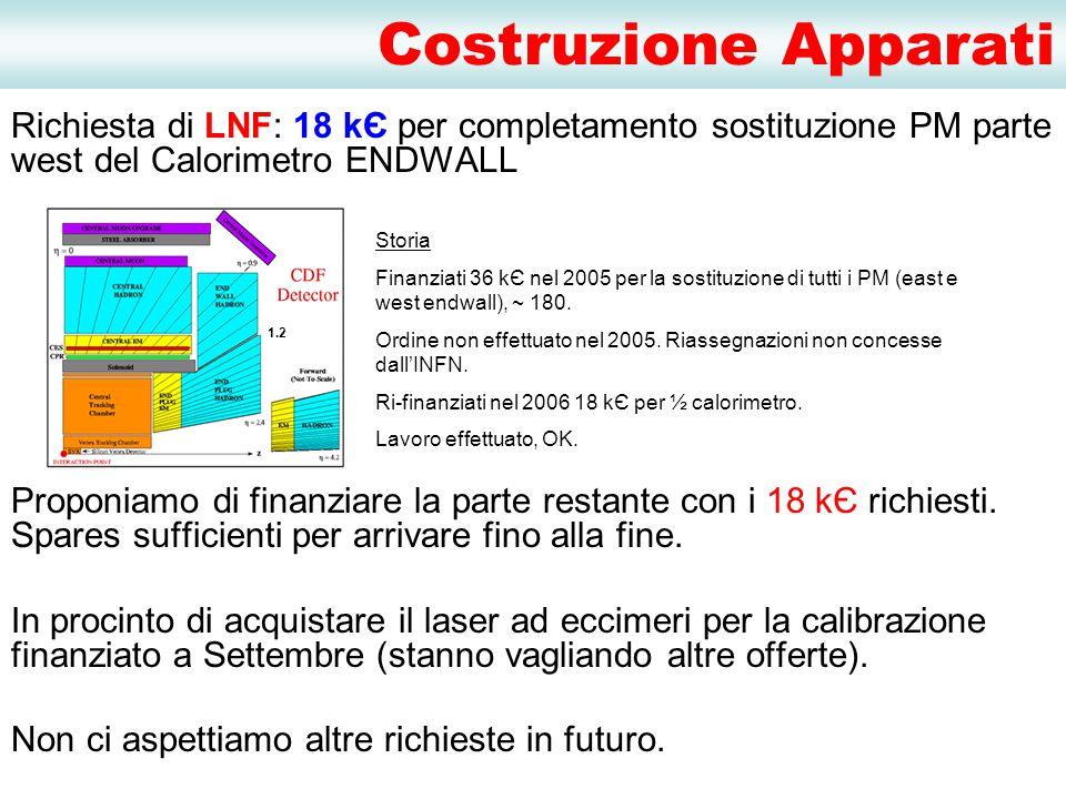 Costruzione Apparati Richiesta di LNF: 18 kЄ per completamento sostituzione PM parte west del Calorimetro ENDWALL Proponiamo di finanziare la parte restante con i 18 kЄ richiesti.