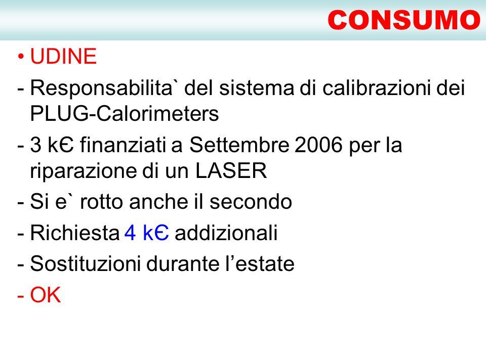 CONSUMO UDINE -Responsabilita` del sistema di calibrazioni dei PLUG-Calorimeters -3 kЄ finanziati a Settembre 2006 per la riparazione di un LASER -Si e` rotto anche il secondo -Richiesta 4 kЄ addizionali -Sostituzioni durante l'estate -OK