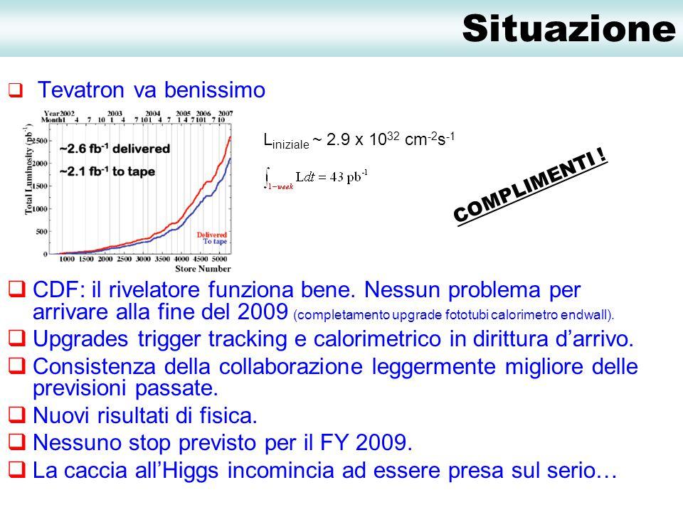 Trigger Upgrades Completato nell'autunno 2006 Contributi italiani (simulazione digitale XFT,commissioning, debugging, studi per B-trigger).