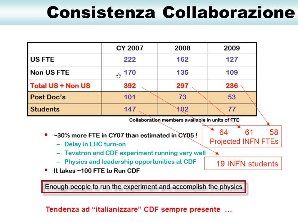 Consistenza Collaborazione Tendenza ad italianizzare CDF sempre presente …