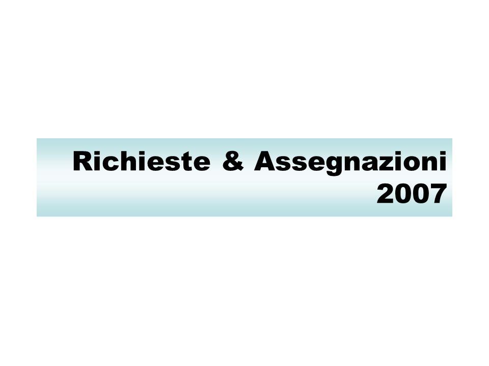 Richieste & Assegnazioni 2007