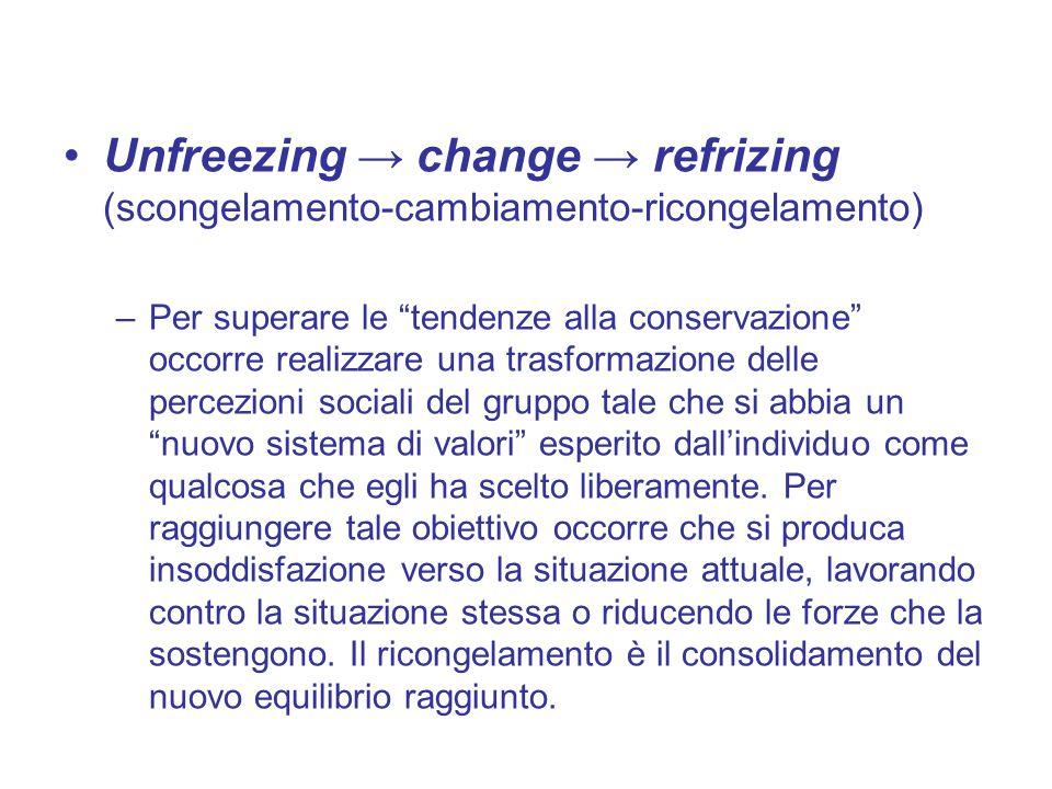 """Unfreezing → change → refrizing (scongelamento-cambiamento-ricongelamento) –Per superare le """"tendenze alla conservazione"""" occorre realizzare una trasf"""