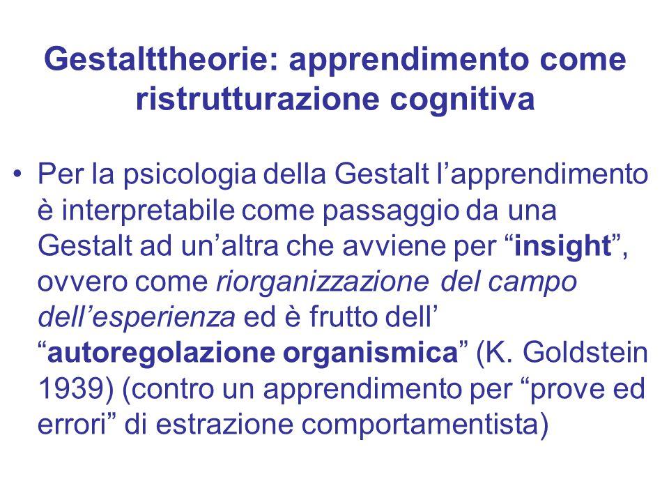 Gestalttheorie: apprendimento come ristrutturazione cognitiva Per la psicologia della Gestalt l'apprendimento è interpretabile come passaggio da una G