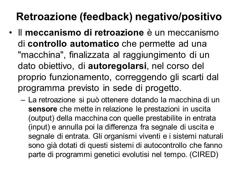 Retroazione (feedback) negativo/positivo Il meccanismo di retroazione è un meccanismo di controllo automatico che permette ad una