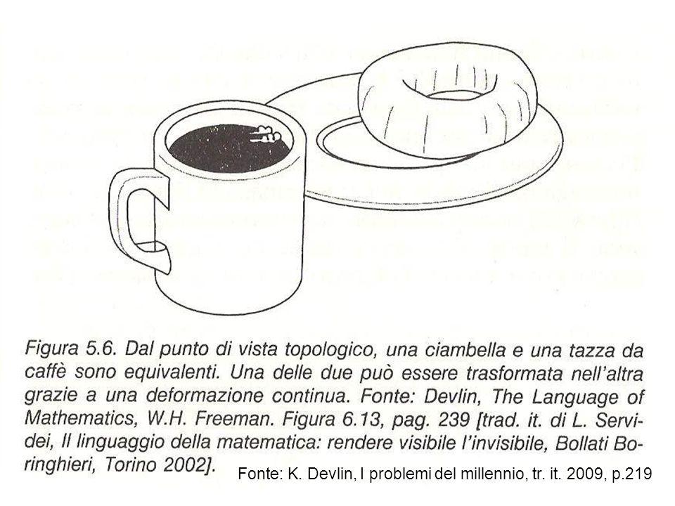 Fonte: K. Devlin, I problemi del millennio, tr. it. 2009, p.219