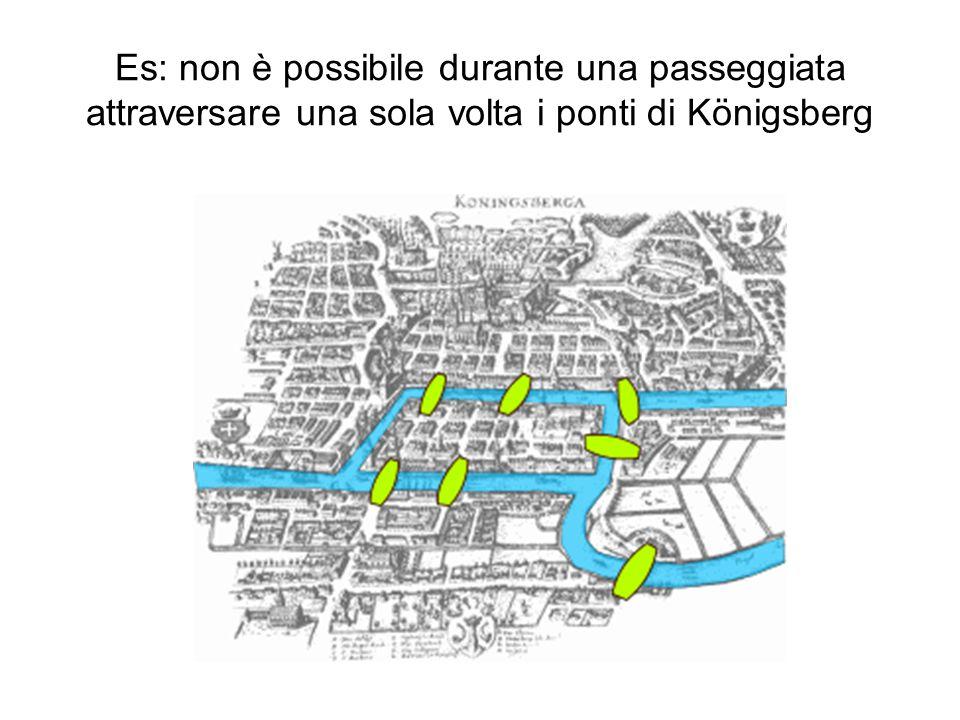 Es: non è possibile durante una passeggiata attraversare una sola volta i ponti di Königsberg