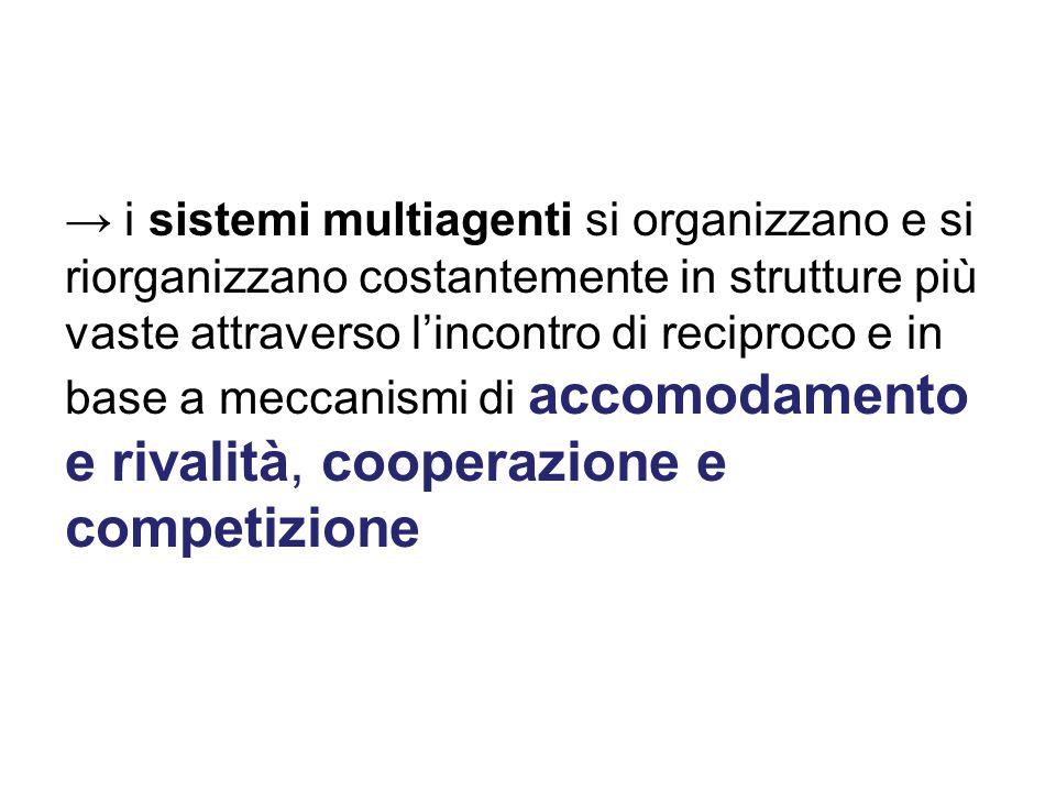 → i sistemi multiagenti si organizzano e si riorganizzano costantemente in strutture più vaste attraverso l'incontro di reciproco e in base a meccanis
