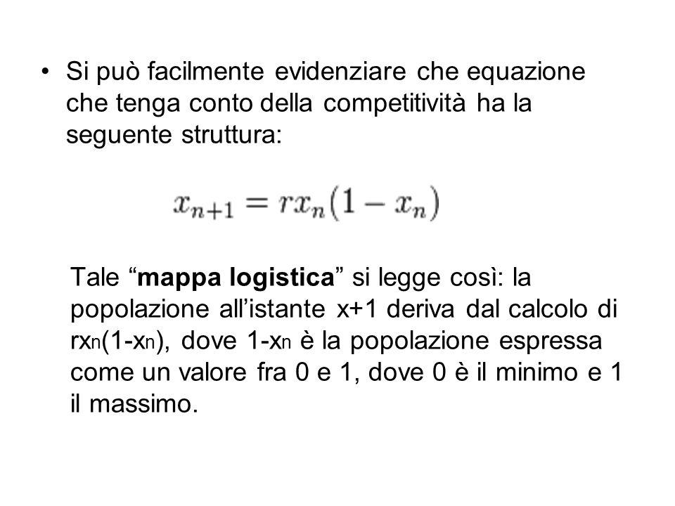 """Si può facilmente evidenziare che equazione che tenga conto della competitività ha la seguente struttura: Tale """"mappa logistica"""" si legge così: la pop"""