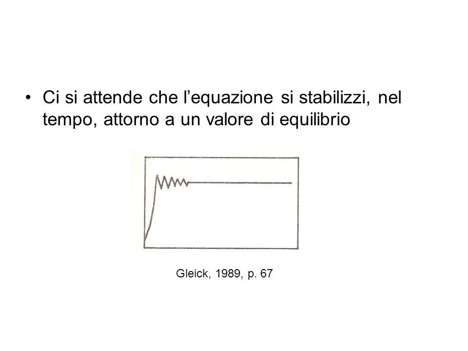 Ci si attende che l'equazione si stabilizzi, nel tempo, attorno a un valore di equilibrio Gleick, 1989, p. 67