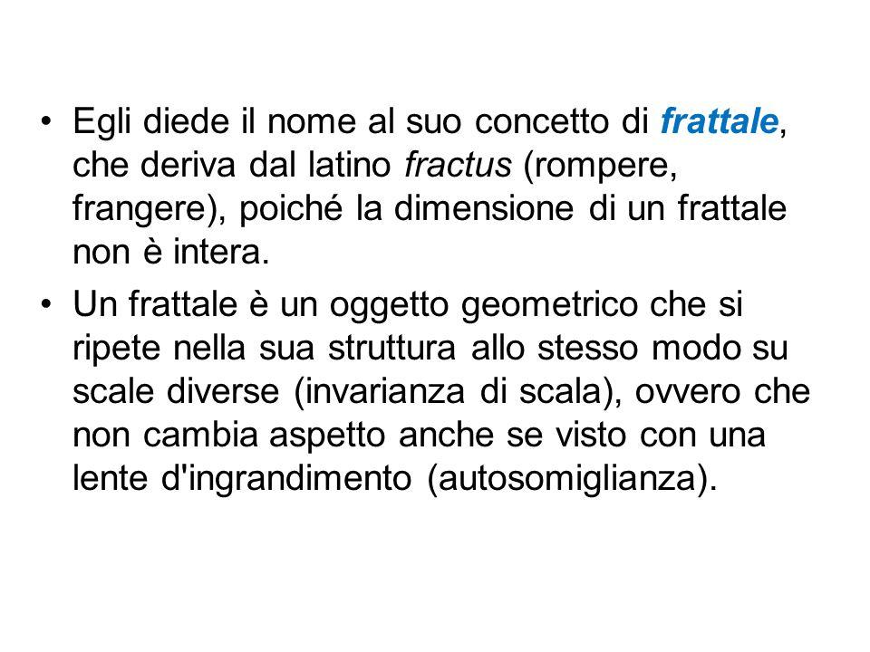 Egli diede il nome al suo concetto di frattale, che deriva dal latino fractus (rompere, frangere), poiché la dimensione di un frattale non è intera. U
