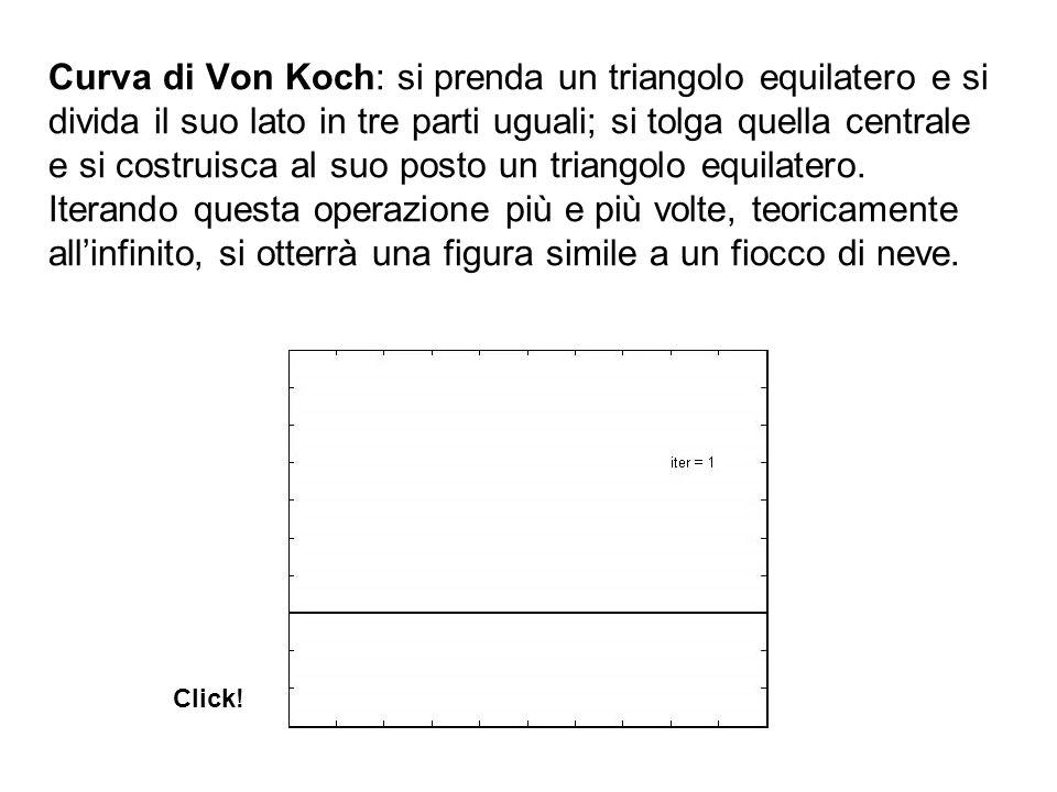 Curva di Von Koch: si prenda un triangolo equilatero e si divida il suo lato in tre parti uguali; si tolga quella centrale e si costruisca al suo post