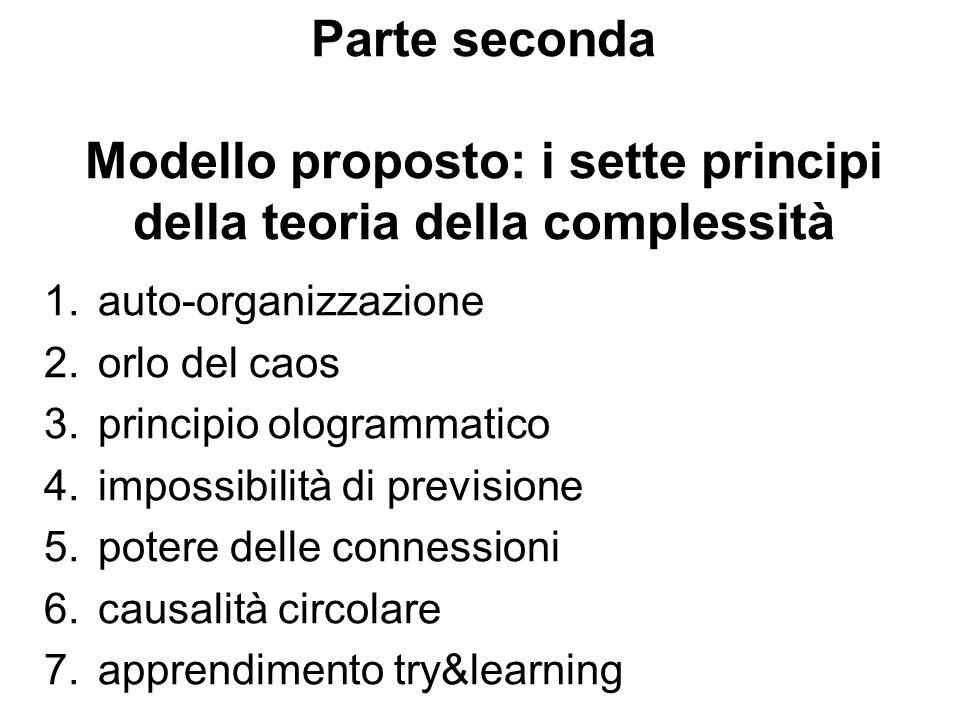 Parte seconda Modello proposto: i sette principi della teoria della complessità 1.auto-organizzazione 2.orlo del caos 3.principio ologrammatico 4.impo