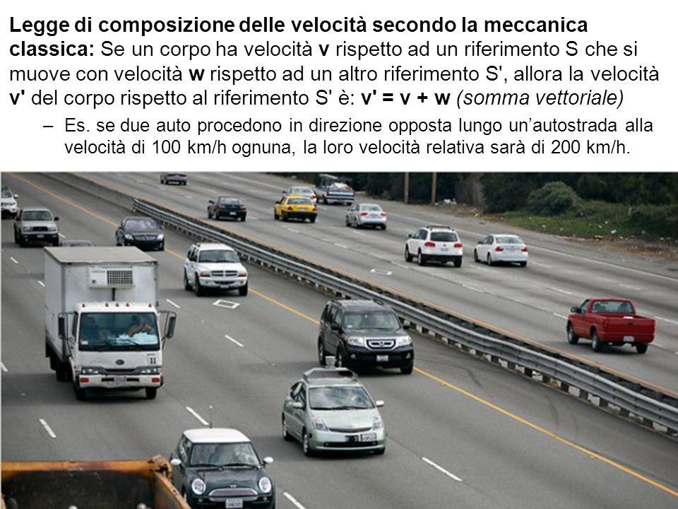 Legge di composizione delle velocità secondo la meccanica classica: Se un corpo ha velocità v rispetto ad un riferimento S che si muove con velocità w