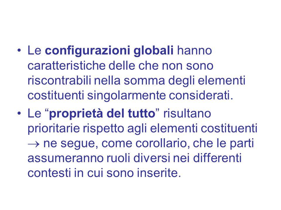 Le configurazioni globali hanno caratteristiche delle che non sono riscontrabili nella somma degli elementi costituenti singolarmente considerati. Le