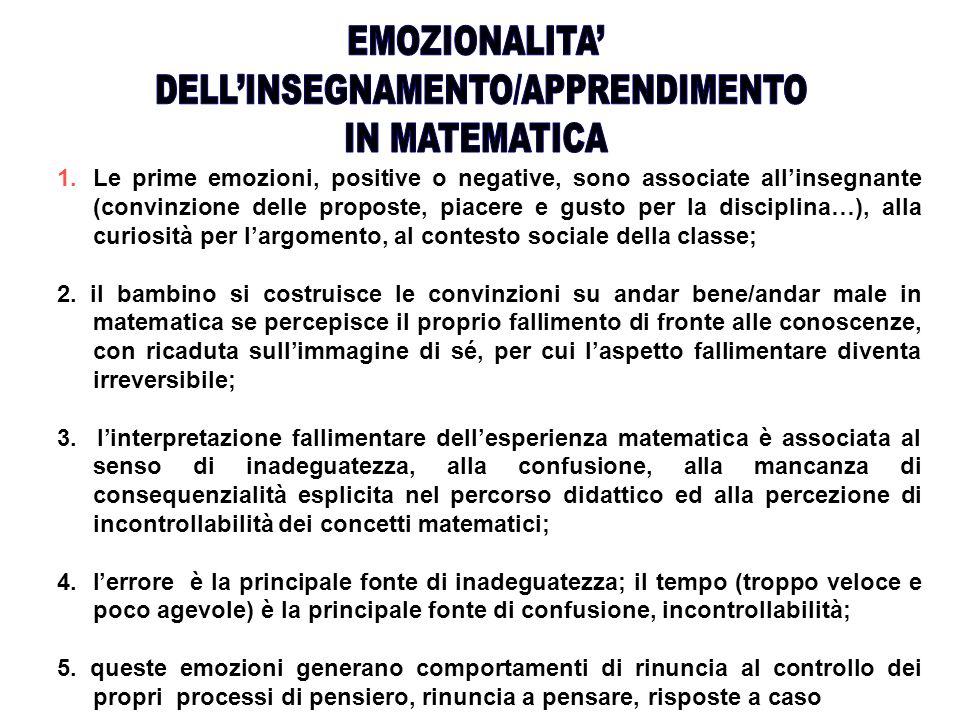 1.Le prime emozioni, positive o negative, sono associate all'insegnante (convinzione delle proposte, piacere e gusto per la disciplina…), alla curiosi