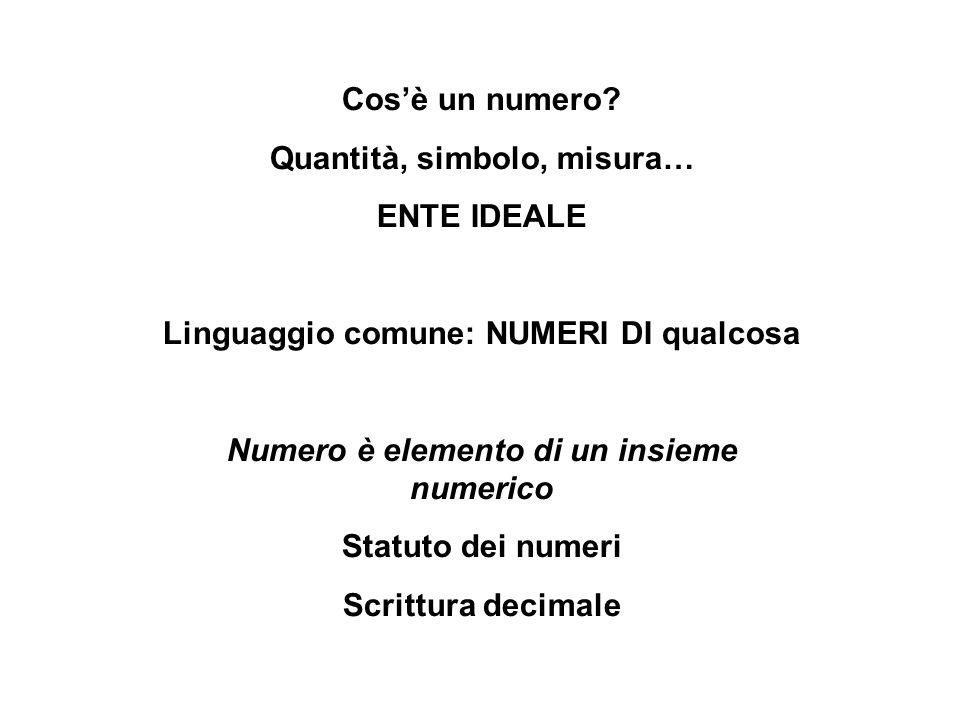 Cos'è un numero? Quantità, simbolo, misura… ENTE IDEALE Linguaggio comune: NUMERI DI qualcosa Numero è elemento di un insieme numerico Statuto dei num