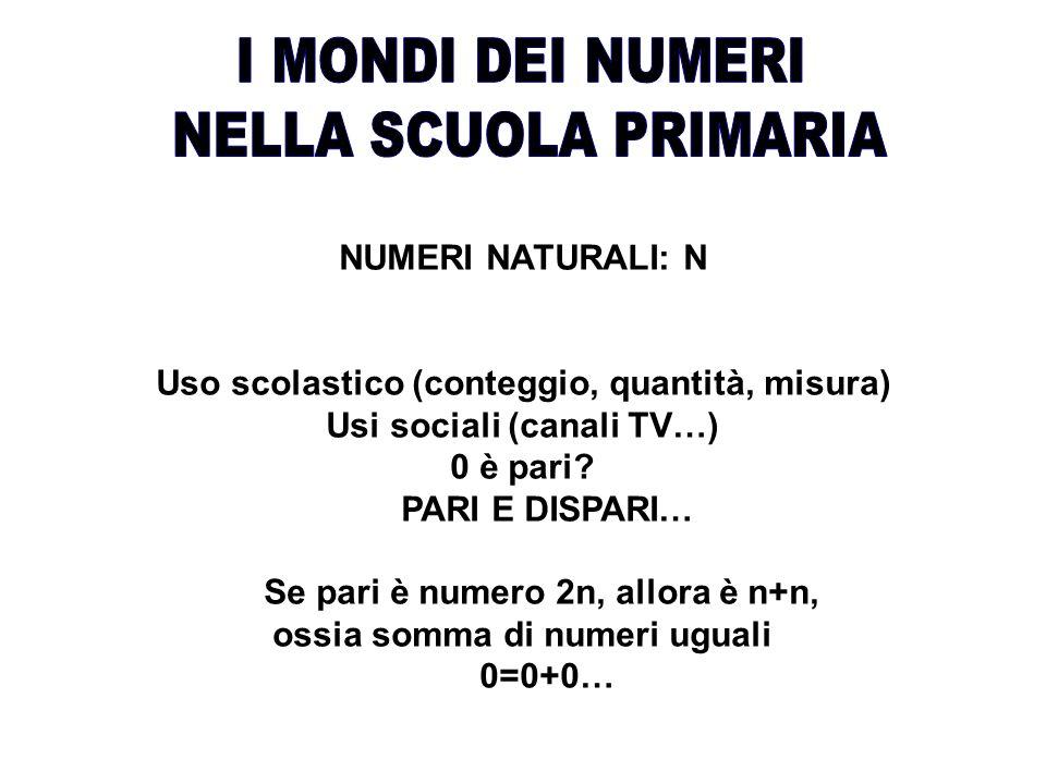 NUMERI NATURALI: N Uso scolastico (conteggio, quantità, misura) Usi sociali (canali TV…) 0 è pari? PARI E DISPARI… Se pari è numero 2n, allora è n+n,