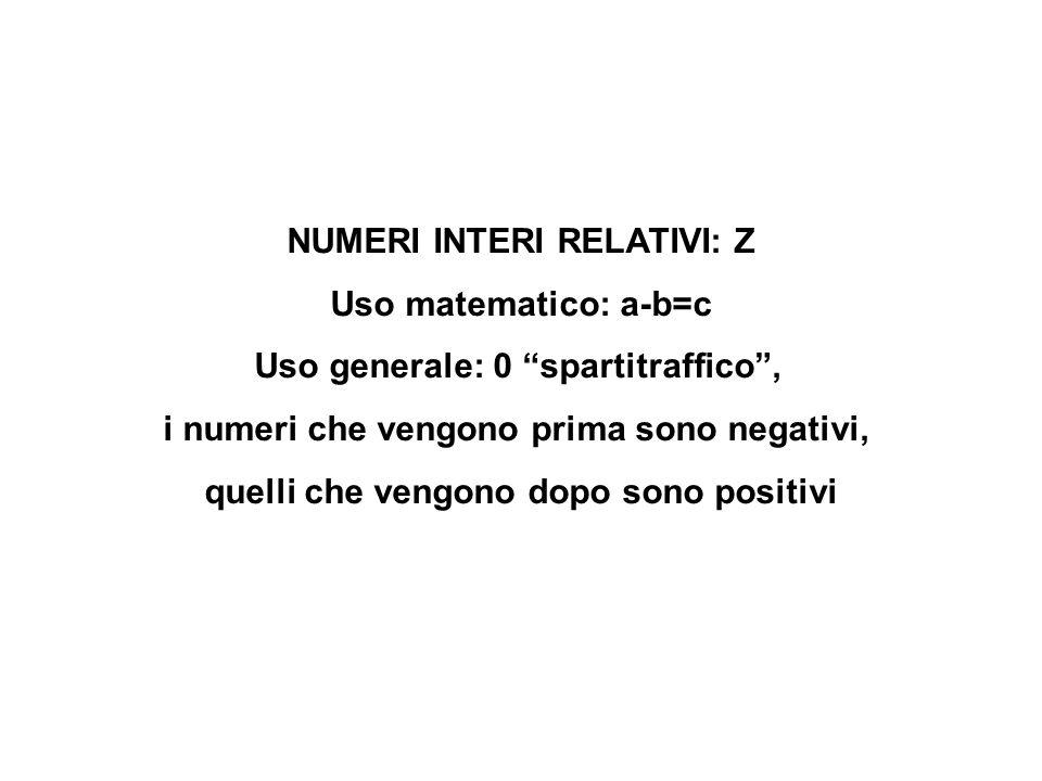 """NUMERI INTERI RELATIVI: Z Uso matematico: a-b=c Uso generale: 0 """"spartitraffico"""", i numeri che vengono prima sono negativi, quelli che vengono dopo so"""