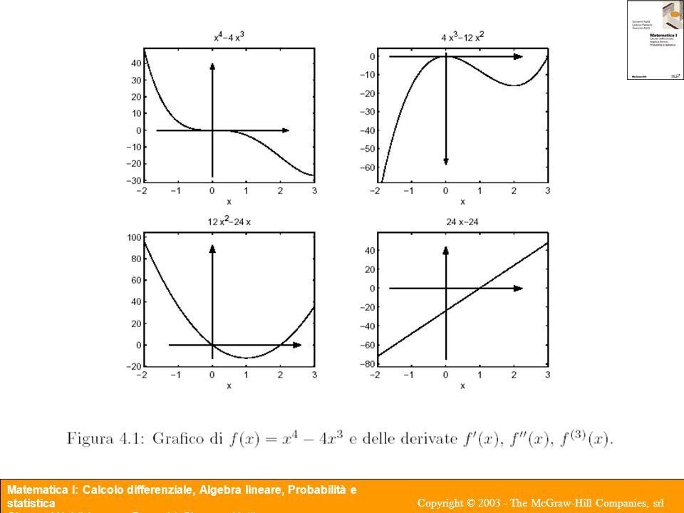 Matematica I: Calcolo differenziale, Algebra lineare, Probabilità e statistica Giovanni Naldi, Lorenzo Pareschi, Giacomo Aletti Copyright © 2003 - The McGraw-Hill Companies, srl Test della derivata seconda Teorema 4.2 Sia f : (a, b) → R, una funzione derivabile due volte in (a, b), x 0 ∈ (a, b) punto stazionario, f(x 0 ) = 0, i) se f(x 0 ) > 0, allora f ha un minimo locale in x 0 ; ii) se f(x 0 ) < 0, allora f ha un massimo locale in x 0.