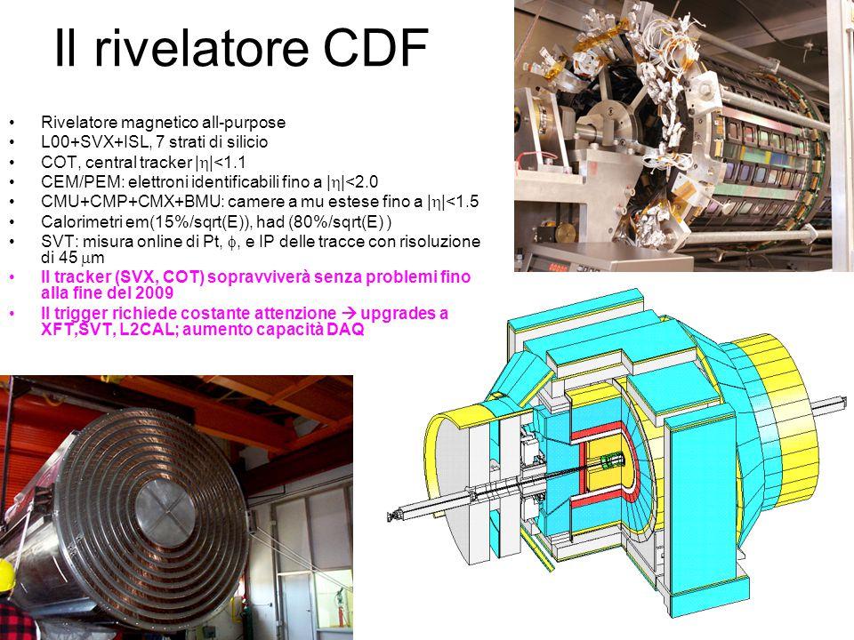 Il rivelatore CDF Rivelatore magnetico all-purpose L00+SVX+ISL, 7 strati di silicio COT, central tracker |  |<1.1 CEM/PEM: elettroni identificabili fino a |  |<2.0 CMU+CMP+CMX+BMU: camere a mu estese fino a |  |<1.5 Calorimetri em(15%/sqrt(E)), had (80%/sqrt(E) ) SVT: misura online di Pt, , e IP delle tracce con risoluzione di 45  m Il tracker (SVX, COT) sopravviverà senza problemi fino alla fine del 2009 Il trigger richiede costante attenzione  upgrades a XFT,SVT, L2CAL; aumento capacità DAQ