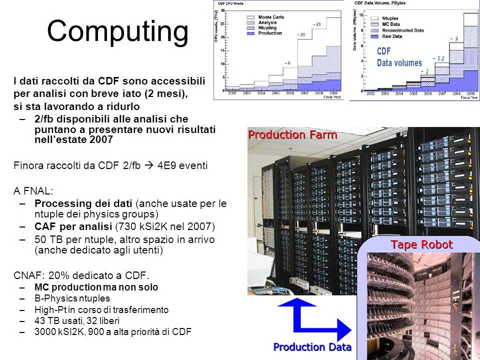 Computing I dati raccolti da CDF sono accessibili per analisi con breve iato (2 mesi), si sta lavorando a ridurlo –2/fb disponibili alle analisi che puntano a presentare nuovi risultati nell'estate 2007 Finora raccolti da CDF 2/fb  4E9 eventi A FNAL: –Processing dei dati (anche usate per le ntuple dei physics groups) –CAF per analisi (730 kSi2K nel 2007) –50 TB per ntuple, altro spazio in arrivo (anche dedicato agli utenti) CNAF: 20% dedicato a CDF.