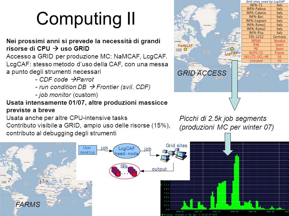Computing II Nei prossimi anni si prevede la necessità di grandi risorse di CPU  uso GRID Accesso a GRID per produzione MC: NaMCAF, LcgCAF.