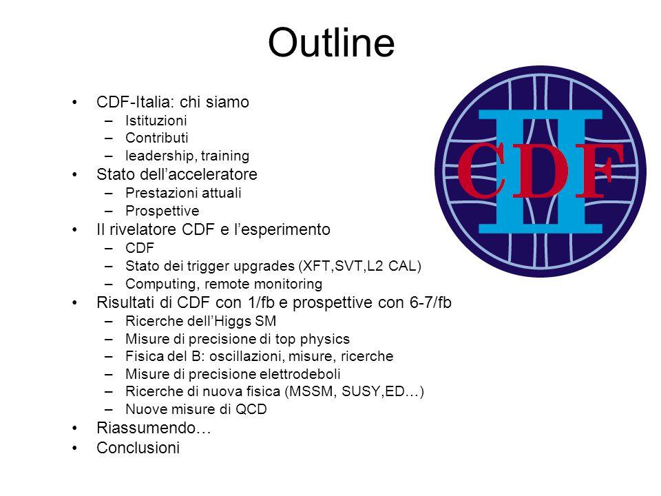 Outline CDF-Italia: chi siamo –Istituzioni –Contributi –leadership, training Stato dell'acceleratore –Prestazioni attuali –Prospettive Il rivelatore CDF e l'esperimento –CDF –Stato dei trigger upgrades (XFT,SVT,L2 CAL) –Computing, remote monitoring Risultati di CDF con 1/fb e prospettive con 6-7/fb –Ricerche dell'Higgs SM –Misure di precisione di top physics –Fisica del B: oscillazioni, misure, ricerche –Misure di precisione elettrodeboli –Ricerche di nuova fisica (MSSM, SUSY,ED…) –Nuove misure di QCD Riassumendo… Conclusioni