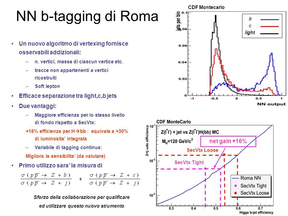CDF Montecarlo b c light NN b-tagging di Roma Un nuovo algoritmo di vertexing fornisce osservabili addizionali: –n.