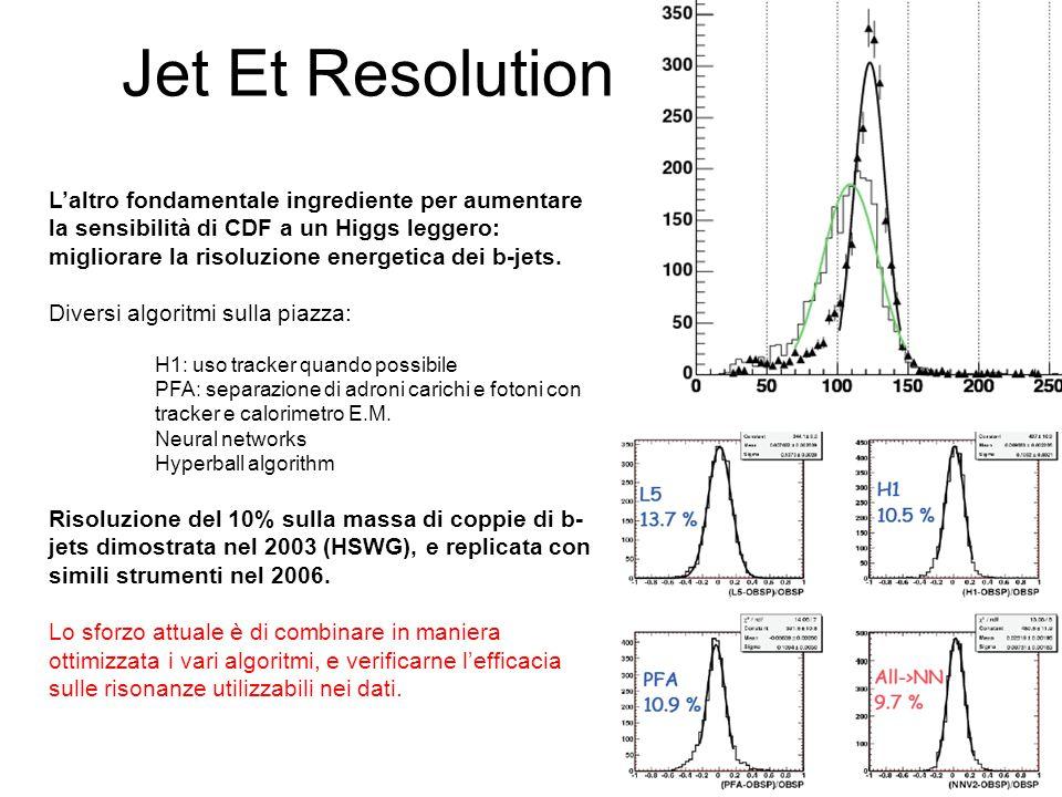 Jet Et Resolution L'altro fondamentale ingrediente per aumentare la sensibilità di CDF a un Higgs leggero: migliorare la risoluzione energetica dei b-jets.