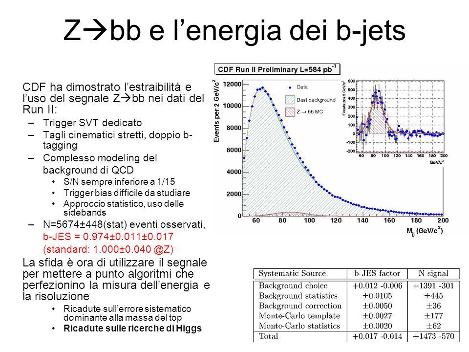 Z  bb e l'energia dei b-jets CDF ha dimostrato l'estraibilità e l'uso del segnale Z  bb nei dati del Run II: –Trigger SVT dedicato –Tagli cinematici stretti, doppio b- tagging –Complesso modeling del background di QCD S/N sempre inferiore a 1/15 Trigger bias difficile da studiare Approccio statistico, uso delle sidebands –N=5674±448(stat) eventi osservati, b-JES = 0.974±0.011±0.017 (standard: 1.000±0.040 @Z) La sfida è ora di utilizzare il segnale per mettere a punto algoritmi che perfezionino la misura dell'energia e la risoluzione Ricadute sull'errore sistematico dominante alla massa del top Ricadute sulle ricerche di Higgs