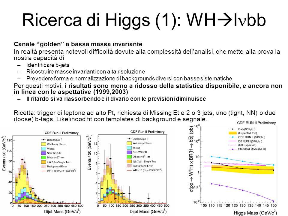 Ricerca di Higgs (1): WH  l bb Canale golden a bassa massa invariante In realtà presenta notevoli difficoltà dovute alla complessità dell'analisi, che mette alla prova la nostra capacità di –Identificare b-jets –Ricostruire masse invarianti con alta risoluzione –Prevedere forma e normalizzazione di backgrounds diversi con basse sistematiche Per questi motivi, i risultati sono meno a ridosso della statistica disponibile, e ancora non in linea con le aspettative (1999,2003) –Il ritardo si va riassorbendo e il divario con le previsioni diminuisce Ricetta: trigger di leptone ad alto Pt, richiesta di Missing Et e 2 o 3 jets, uno (tight, NN) o due (loose) b-tags.