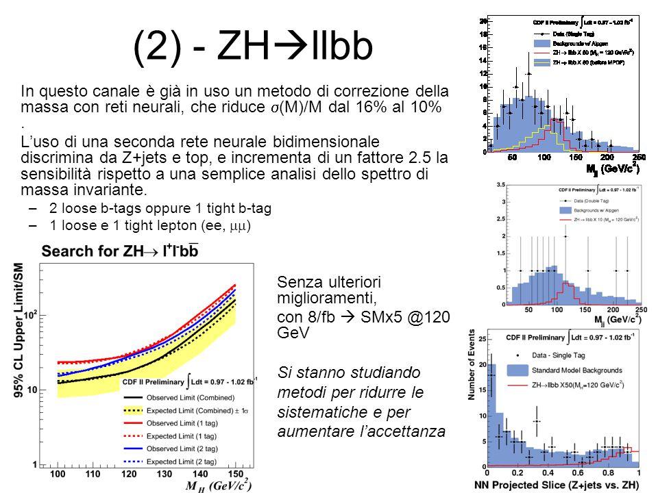 (2) - ZH  llbb In questo canale è già in uso un metodo di correzione della massa con reti neurali, che riduce  (M)/M dal 16% al 10%.