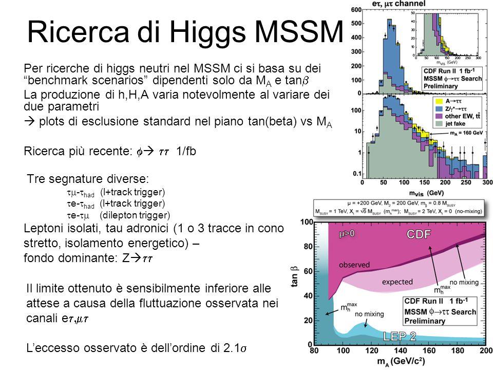 Ricerca di Higgs MSSM Per ricerche di higgs neutri nel MSSM ci si basa su dei benchmark scenarios dipendenti solo da M A e tan  La produzione di h,H,A varia notevolmente al variare dei due parametri  plots di esclusione standard nel piano tan(beta) vs M A Ricerca più recente:    1/fb  Tre segnature diverse:  -  had (l+track trigger)  e-  had (l+track trigger)  e-  (dilepton trigger) Leptoni isolati, tau adronici (1 o 3 tracce in cono stretto, isolamento energetico) – fondo dominante: Z   Il limite ottenuto è sensibilmente inferiore alle attese a causa della fluttuazione osservata nei canali e  L'eccesso osservato è dell'ordine di 2.1 